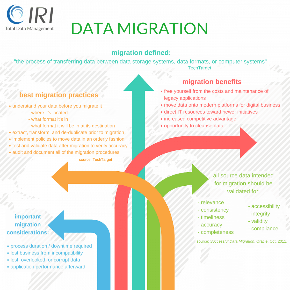 Professional Tax Software >> Data Migration – JET-Software